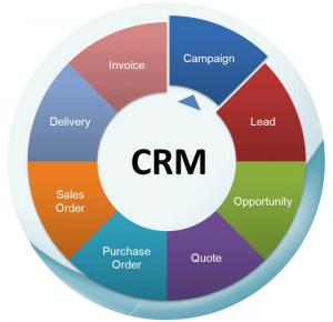 Royal_4_CRM_360_degree_view_of_customer