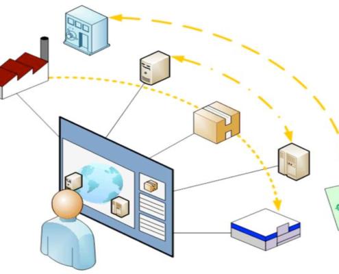 eWISE - Browser Based Warehouse Management System - Royal 4